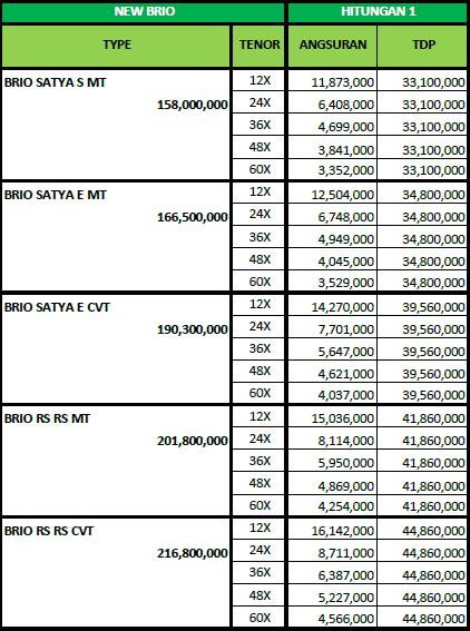 0853-55-386-777   Promo Mobil Honda Pekanbaru   Harga Mobil Honda Pekanbaru   Dealer Showroom Mobil Honda Pekanbaru